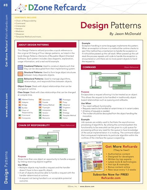 js get pattern design patterns cheat sheet