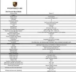 Porsche Macan Dimensions New 2015 Porsche Macan Interior Specs 2015 Porsche Macan