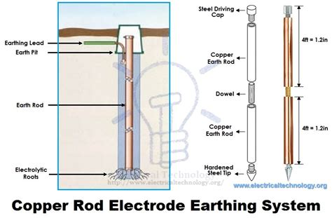 earthing types of electrical earthing electrical grounding