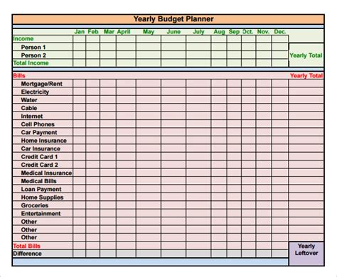 yearly budget planner template worksheets yearly budget worksheet opossumsoft