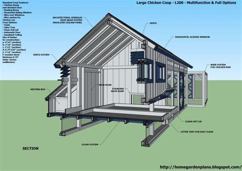 chicken house design and construction amish chicken coop plans download 5 blueprints for chicken coops plans diy free download how to