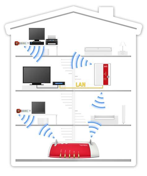 Wzmacniacz Sygnału I Zasięgu Router Repeater Dualband Do