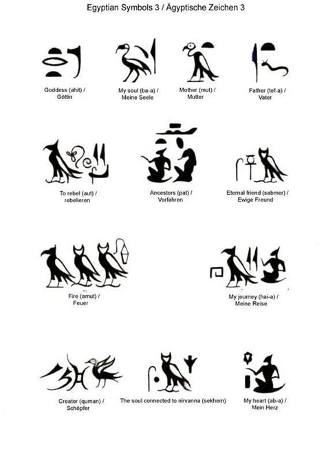 tattoo egyptian alphabet 20 best egyptian tattoos and meanings images on pinterest