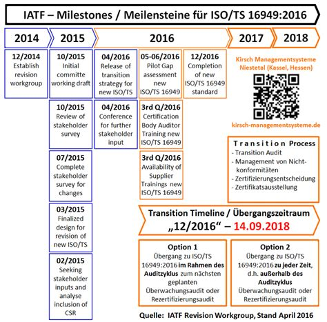 free templates forms iso ts 16949 2016 iatf revision