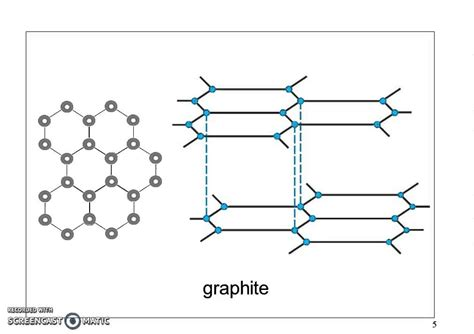 structure drawing structure of graphite www pixshark images