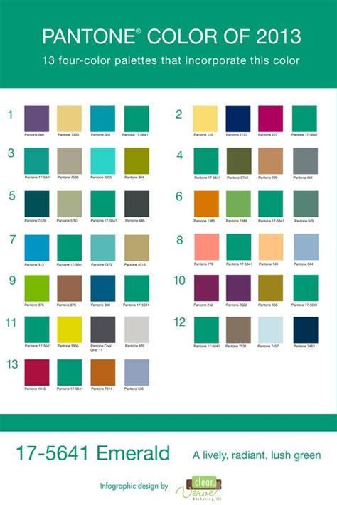 pantone color palette pantone color of the year emerald color pallets using