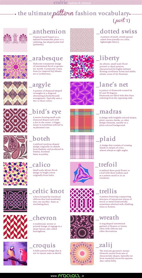 fabric pattern list the ultimate pattern fashion vocabulary visual ly