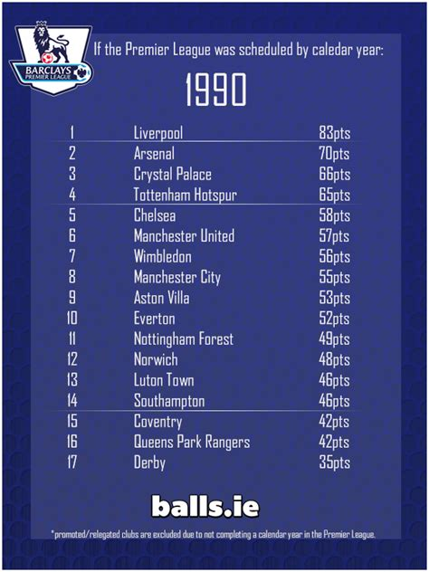epl table predictions 17 18 english premier league table and form brokeasshome com