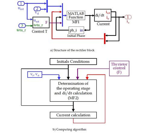 diode bridge rectifier in matlab power diode matlab 28 images diode rectifier matlab 28 images wave bridge rectifier matlab
