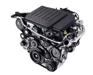 Mercedes Mechanical Engineering