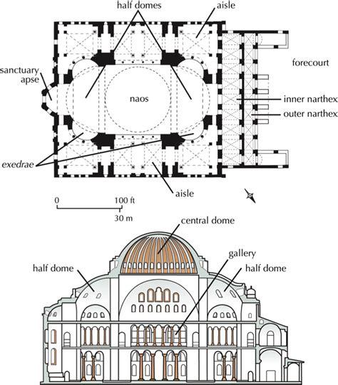 floor plan of hagia sophia floor plan of hagia sophia meze blog