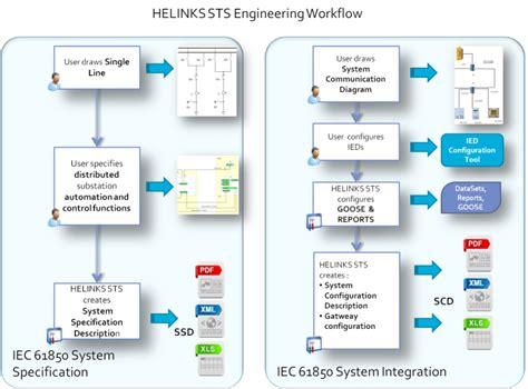 workflow llc workflow llc best free home design idea