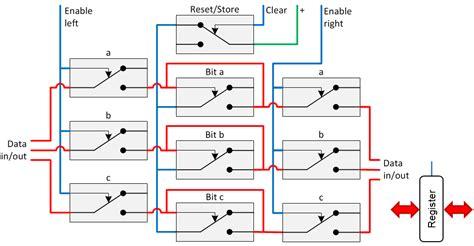 relay logic diagram exles wiring diagram schemes