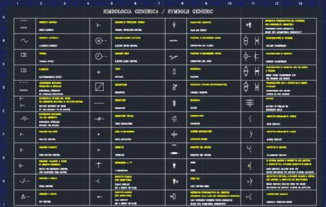 schematic symbols list autodesk community