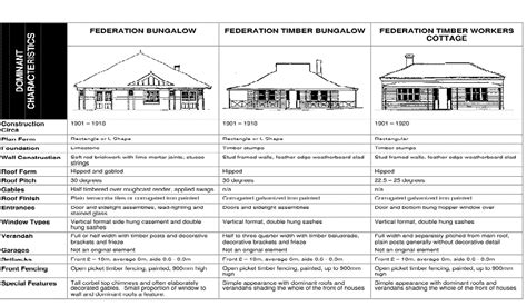 Chicago Bungalow House Plans federation house federation bungalow style