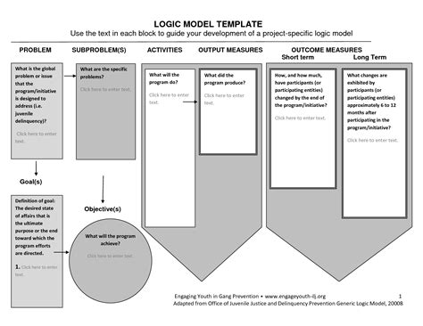 Logic Model Template Tristarhomecareinc Logic Model Template Word