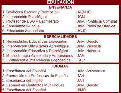 Uah Mba Program Ranking by Los Mejores Masters De Educaci 243 N Para El Pr 243 Ximo Curso