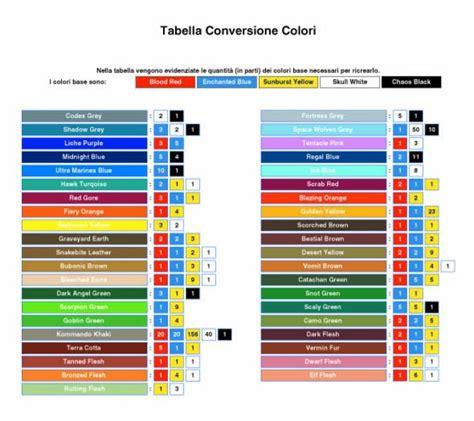 tavola dei colori primari tabella colori additiva