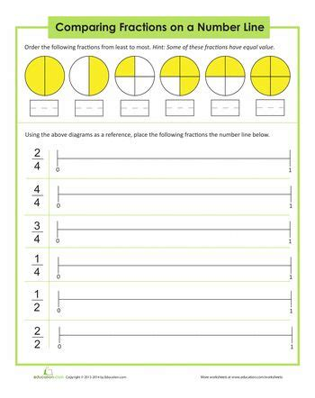 17 best images about math fractions comparing on