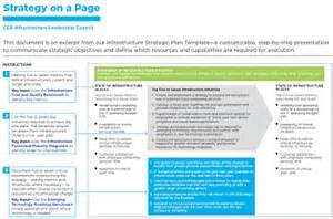 It Support Strategy Template by Infrastructure Strategy On A Page Ceb