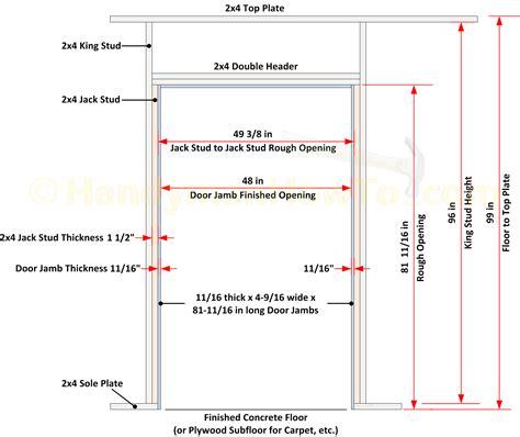 framing interior doors bi fold door opening framing diagram home deco