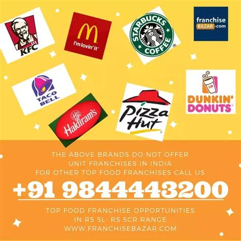 best franchise to buy i 20 000 00 inr which is the best fast food