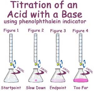 phenolphthalein color change unit 12 acid and bases mr s classroom