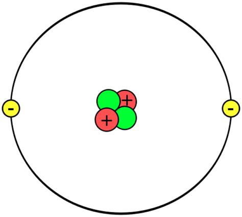 Helium Number Of Protons by Helium Atom Atomic Number 2 Mass Number 2