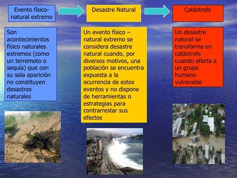 imagenes naturales definicion presentaci 243 n diapositivas desastres naturales en am 233 rica