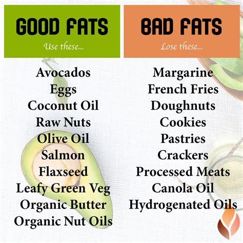 healthy fats vs unhealthy fats that are fab bonfire