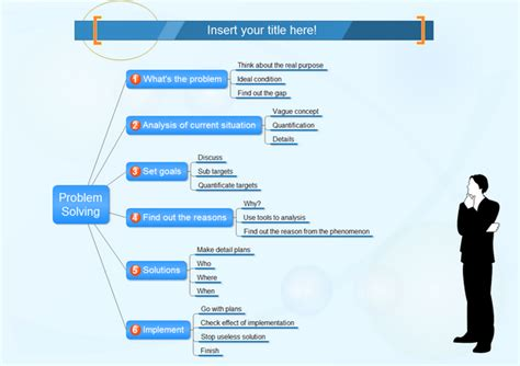 Kitchen Designing Software by Example Of Mind Map