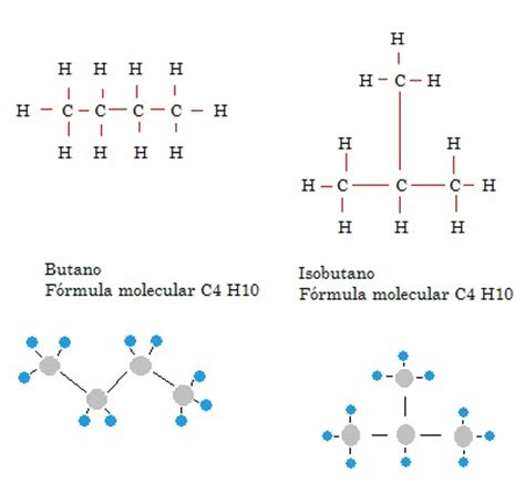 cadenas lineales alcanos alquimica alcanos cadena ramificada