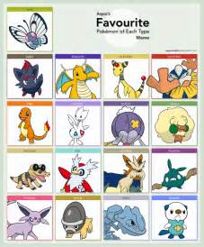 Pokemon Type Meme - pokemon type meme by superaj3 on deviantart