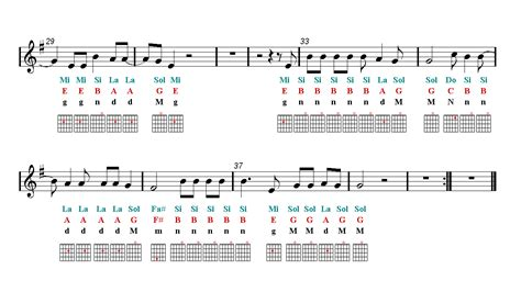 tutorial guitar fx 3 04 let her go passenger guitar sheet music guitar chords