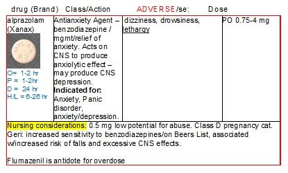 med card template drugs 171 student