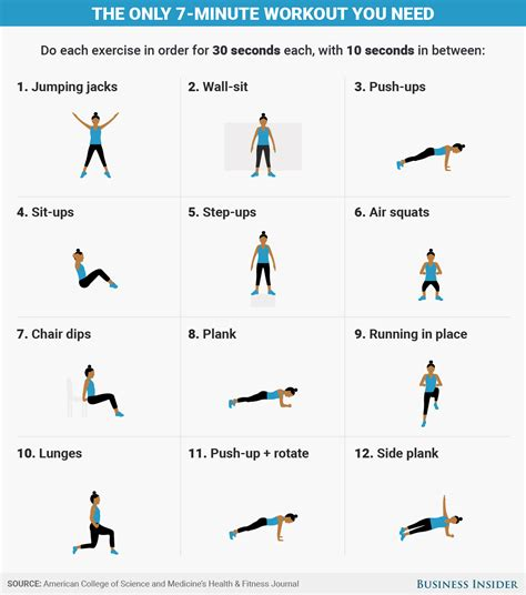 Exercises To Fit Every Shape And Size by This 7 Minute Workout Is All You Need To Get In Shape