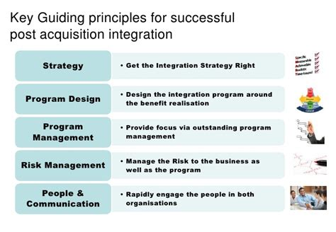 post acquisiton integration framework