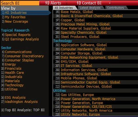 Bloomberg Mba Rankings 2014 by Industry Watson Library