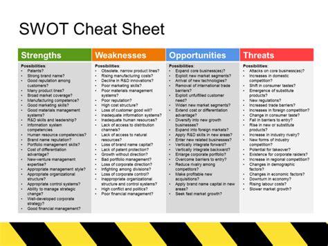 The Swot Analysis Templates Cheat Sheet Social Media Cheat Sheet Pinterest Swot Analysis Social Media Analysis Template