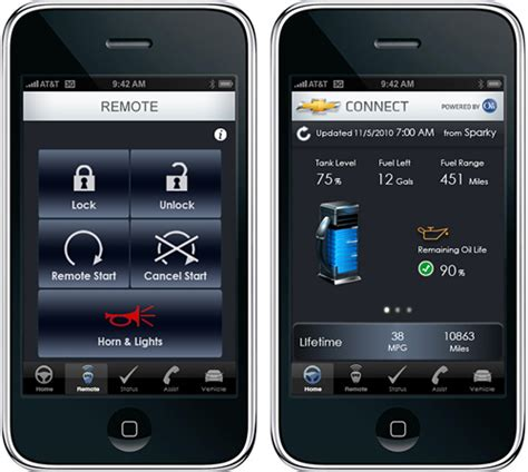 Car Application by Onstar S Mobile App To Be Made Available For A Wide Range