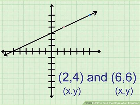 how to find slope from a 3 ways to find the slope of an equation wikihow