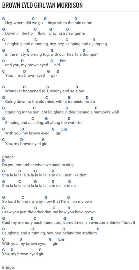 blue lyrics tom 25 best ideas about ukulele songs on ukulele
