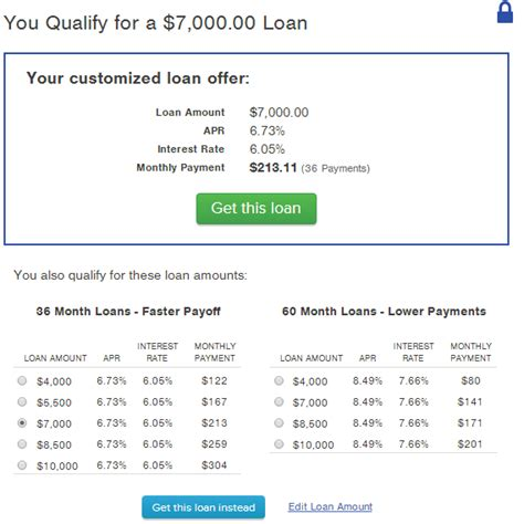 can you get a loan for a house deposit can you take out a loan for a house downpayment 28 images can t get a business