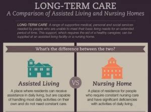 nursing homes is the nursing staff providing quality care