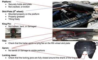 Service Brake System Cdl Pre Trip Inspection Tractor Trailer Cdl Test Cdl