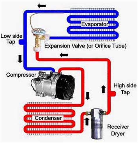 simple comfort 2001 thermostat not working schema di un impianto di condizionamento quale e lo