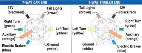 chevy trailer plug wiring diagram wiring diagram list