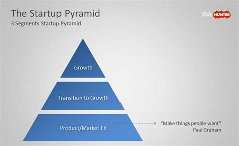 pyramid powerpoint template free the startups pyramid diagram for powerpoint free