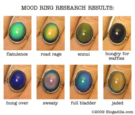 mood ring color key january 2013 bobby
