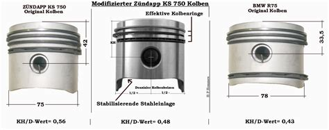 Z Ndapp Auto by Hr Motors Zweirad Kapfhammer Aicha V W Zuendapp